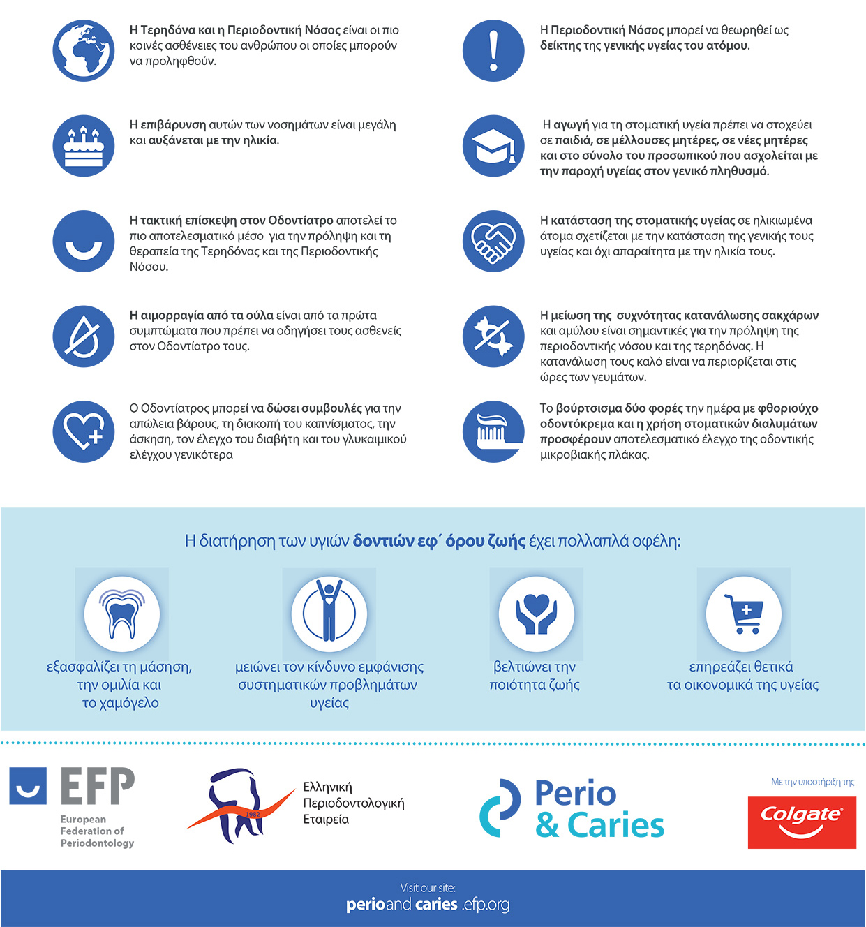 ΕΠΕ | Περιοδοντική Νόσος & Τερηδόνα Β